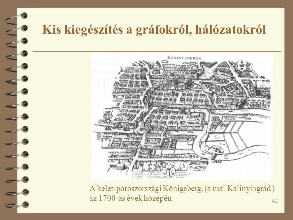 42 A kelet-poroszországi Königsberg, (a mai Kalinyingrád ) az 1700-as évek közepén Kis kiegészítés a gráfokról, hálózatokról
