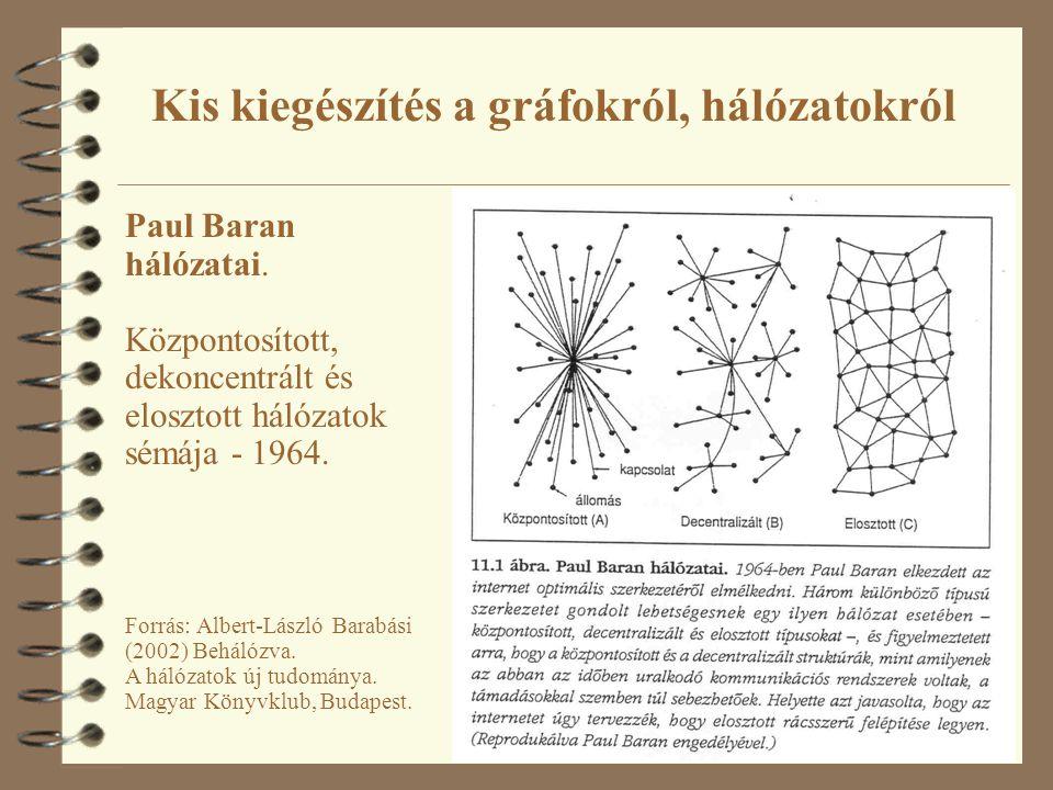 45 Paul Baran hálózatai. Központosított, dekoncentrált és elosztott hálózatok sémája - 1964. Forrás: Albert-László Barabási (2002) Behálózva. A hálóza