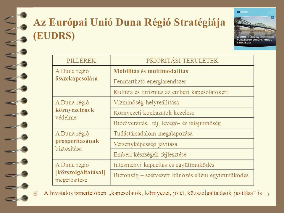 """13 4 A hivatalos ismertetőben """"kapcsolatok, környezet, jólét, közszolgáltatások javítása"""" is PILLÉREKPRIORITÁSI TERÜLETEK A Duna régió összekapcsolása"""