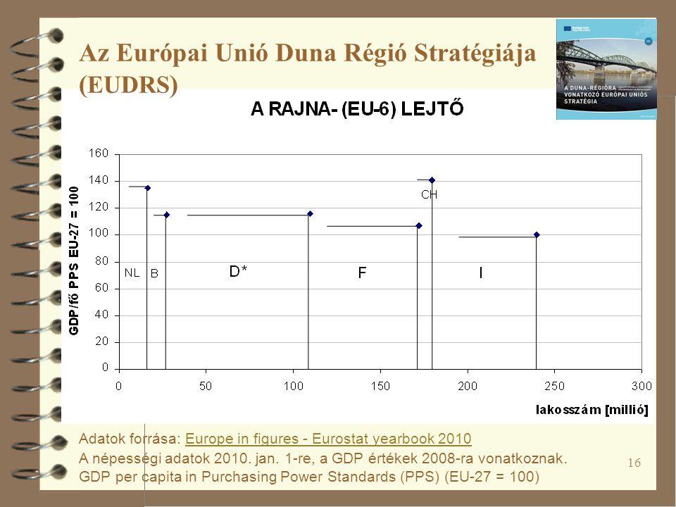 16 Adatok forrása: Europe in figures - Eurostat yearbook 2010 A népességi adatok 2010.