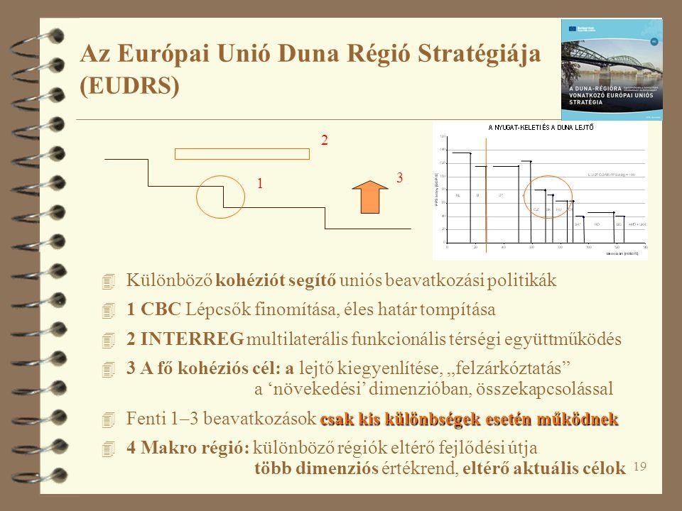"""19 4 Különböző kohéziót segítő uniós beavatkozási politikák 4 1 CBC Lépcsők finomítása, éles határ tompítása 4 2 INTERREG multilaterális funkcionális térségi együttműködés 4 3 A fő kohéziós cél: a lejtő kiegyenlítése, """"felzárkóztatás a 'növekedési' dimenzióban, összekapcsolással csak kis különbségek esetén működnek 4 Fenti 1–3 beavatkozások csak kis különbségek esetén működnek 4 4 Makro régió: különböző régiók eltérő fejlődési útja több dimenziós értékrend, eltérő aktuális célok 1 3 2 Az Európai Unió Duna Régió Stratégiája ( EUDRS )"""