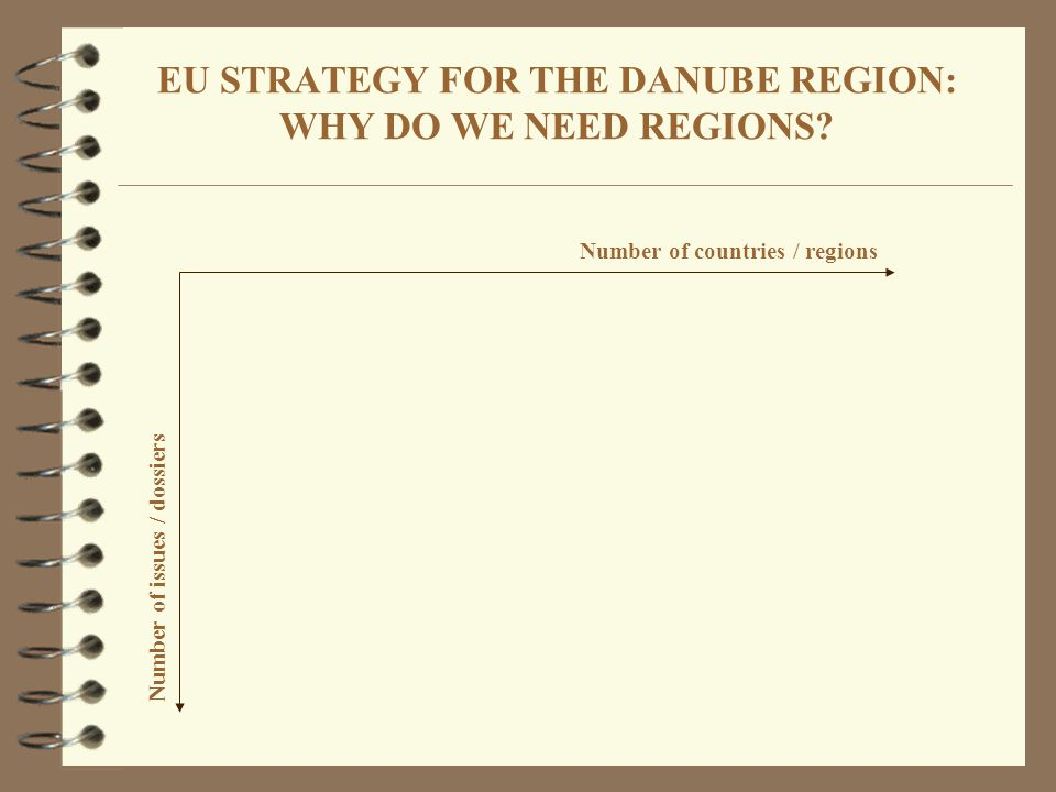 EU STRATEGY FOR THE DANUBE REGION: WHY DO WE NEED REGIONS? Number of countries / regions Number of issues / dossiers