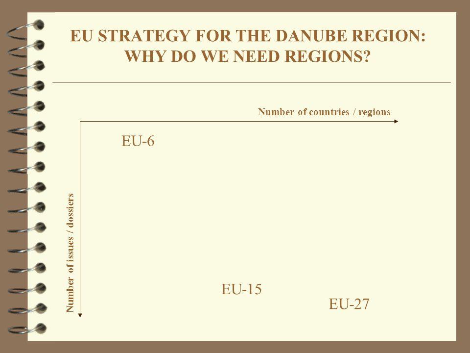 EU STRATEGY FOR THE DANUBE REGION: WHY DO WE NEED REGIONS? Number of countries / regions Number of issues / dossiers EU-6 EU-27 EU-15