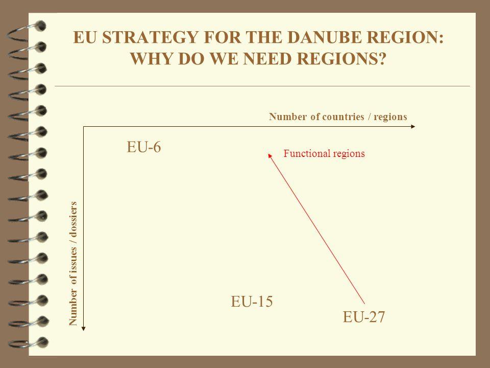 EU STRATEGY FOR THE DANUBE REGION: WHY DO WE NEED REGIONS? Number of countries / regions Number of issues / dossiers EU-6 EU-27 EU-15 Functional regio