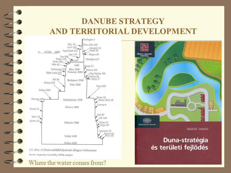 Where the water comes from? DANUBE STRATEGY AND TERRITORIAL DEVELOPMENT