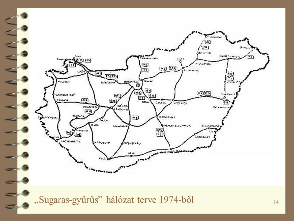 """14 """"Sugaras-gyűrűs"""" hálózat terve 1974-ből"""