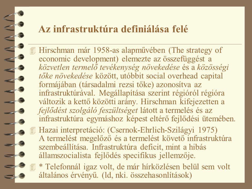 Az infrastruktúra definiálása felé 4 Később a szakirodalom elkezdte megkülönböztetni a social overhead capital (oktatás, egészségügy, közigazgatás) és az economic overhead capital (közlekedés, hírközlés, energia, víz-csatorna) fogalmát.