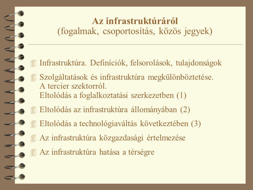 Az infrastruktúra definíciójának megkerülése 4 Definíció helyett legtöbbször felsorolják az infrastruktúra elemeit, az ide tartozó ágazatokat.