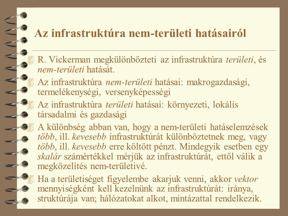 "Forrás: ""Infrastructure for Development World Development Report 1994 World Bank Oxford University Press 1994."