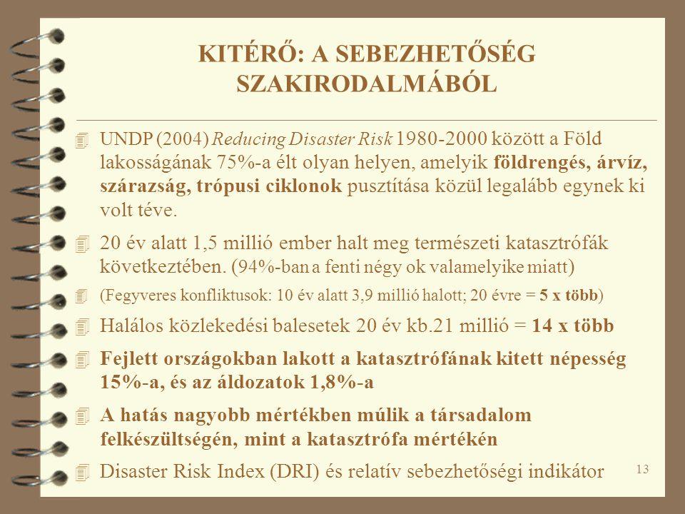 13 KITÉRŐ: A SEBEZHETŐSÉG SZAKIRODALMÁBÓL 4 UNDP (2004) Reducing Disaster Risk 1980-2000 között a Föld lakosságának 75%-a élt olyan helyen, amelyik földrengés, árvíz, szárazság, trópusi ciklonok pusztítása közül legalább egynek ki volt téve.