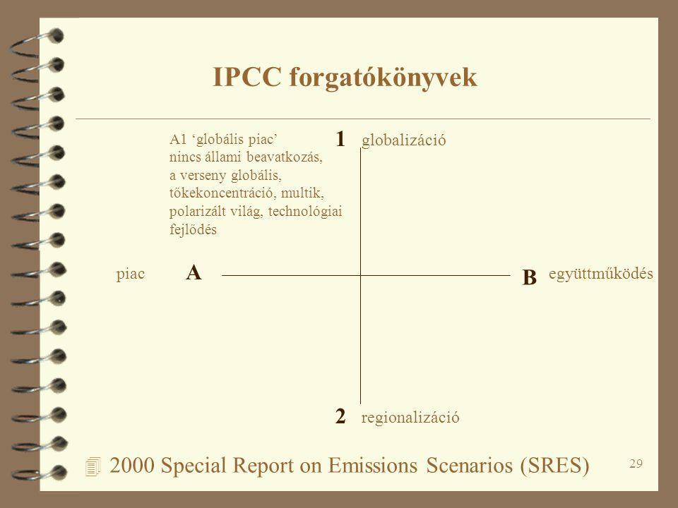 29 4 2000 Special Report on Emissions Scenarios (SRES) IPCC forgatókönyvek A B 1 2 piacegyüttműködés regionalizáció globalizáció A1 'globális piac' nincs állami beavatkozás, a verseny globális, tőkekoncentráció, multik, polarizált világ, technológiai fejlődés