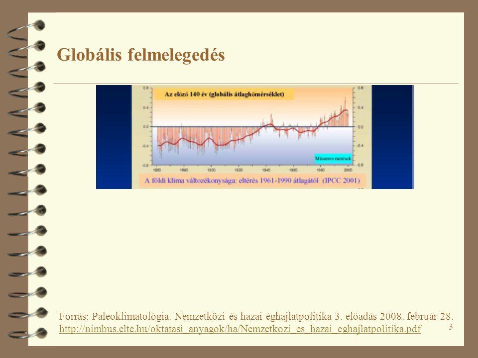 3 Globális felmelegedés Forrás: Paleoklimatológia. Nemzetközi és hazai éghajlatpolitika 3. előadás 2008. február 28. http://nimbus.elte.hu/oktatasi_an