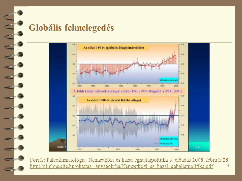 4 Globális felmelegedés Forrás: Paleoklimatológia. Nemzetközi és hazai éghajlatpolitika 3. előadás 2008. február 28. http://nimbus.elte.hu/oktatasi_an