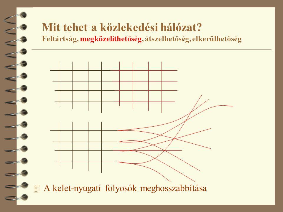 Forrás: http://www.khvm.hu/EU-integracio/A_magyarorszagi_TINA_halozat/Image11.gif A helsinki, vagy pán-európai közlekedési folyosók Mit tehet a közlekedési hálózat.