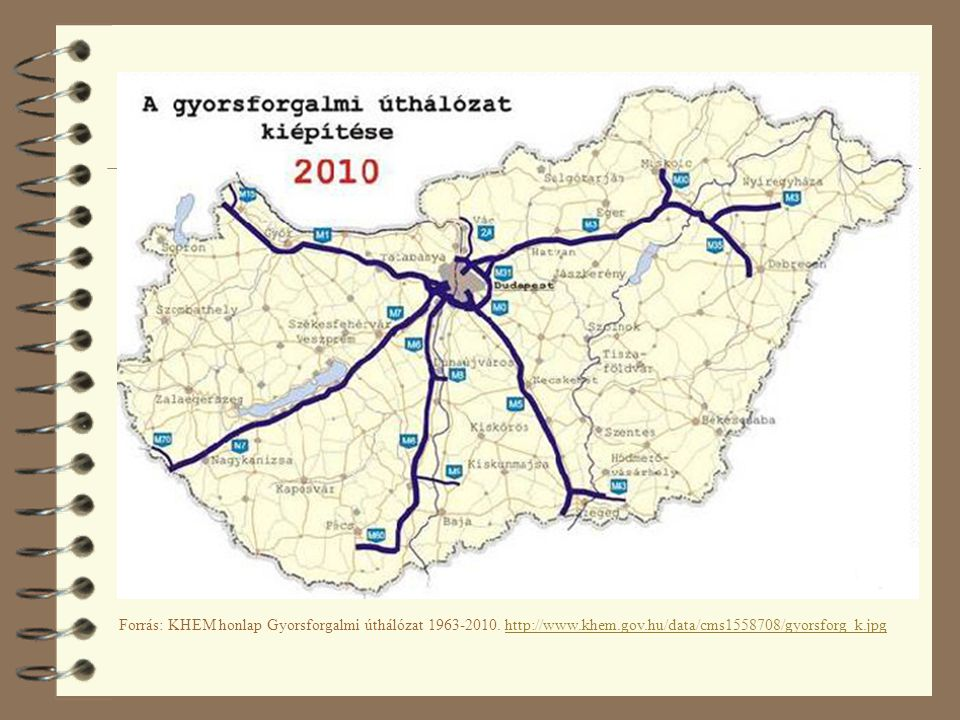 """""""Regionális fejlesztési pólusok és tengelyek OTK 2005 (Országos Területfejlesztési Koncepció )"""