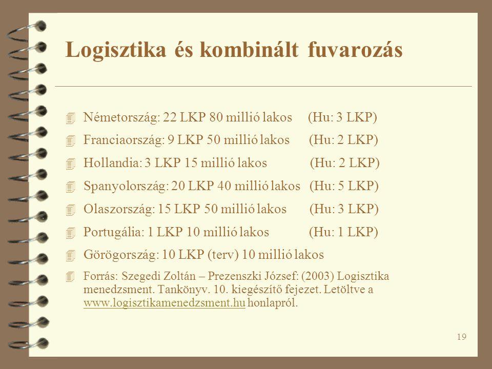 19 4 Németország: 22 LKP 80 millió lakos (Hu: 3 LKP) 4 Franciaország: 9 LKP 50 millió lakos (Hu: 2 LKP) 4 Hollandia: 3 LKP 15 millió lakos (Hu: 2 LKP) 4 Spanyolország: 20 LKP 40 millió lakos (Hu: 5 LKP) 4 Olaszország: 15 LKP 50 millió lakos (Hu: 3 LKP) 4 Portugália: 1 LKP 10 millió lakos (Hu: 1 LKP) 4 Görögország: 10 LKP (terv) 10 millió lakos 4 Forrás: Szegedi Zoltán – Prezenszki József: (2003) Logisztika menedzsment.