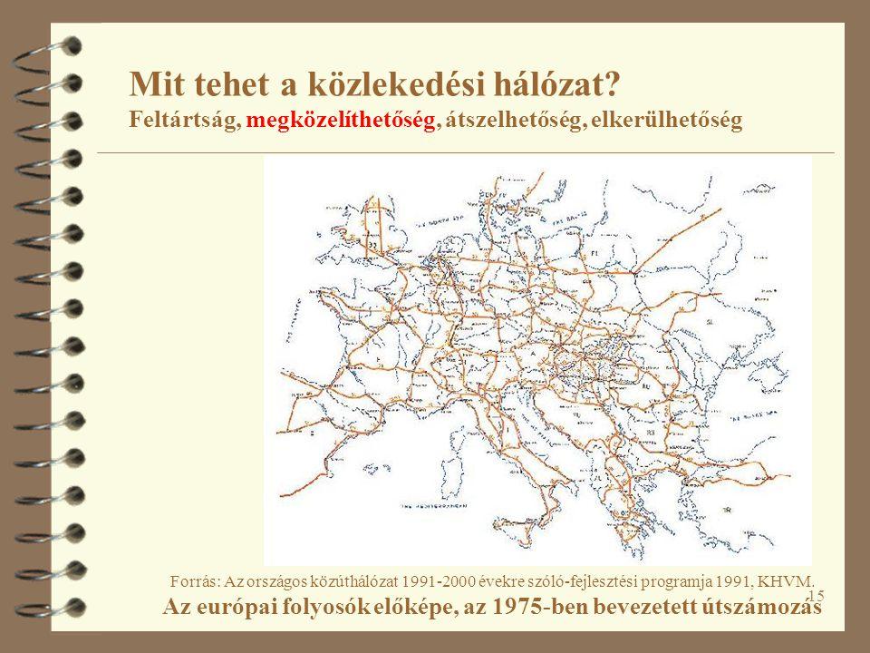 15 Mit tehet a közlekedési hálózat.