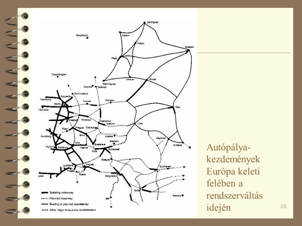30 Autópálya- kezdemények Európa keleti felében a rendszerváltás idején