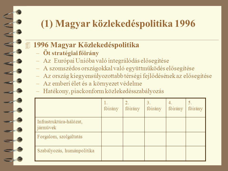 4 1996 Magyar Közlekedéspolitika –Öt stratégiai főirány –Az Európai Unióba való integrálódás elősegítése –A szomszédos országokkal való együttműködés elősegítése –Az ország kiegyensúlyozottabb térségi fejlődésének az elősegítése –Az emberi élet és a környezet védelme –Hatékony, piackonform közlekedésszabályozás 1.