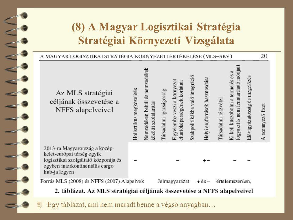 (8) A Magyar Logisztikai Stratégia Stratégiai Környezeti Vizsgálata 4 Egy táblázat, ami nem maradt benne a végső anyagban…