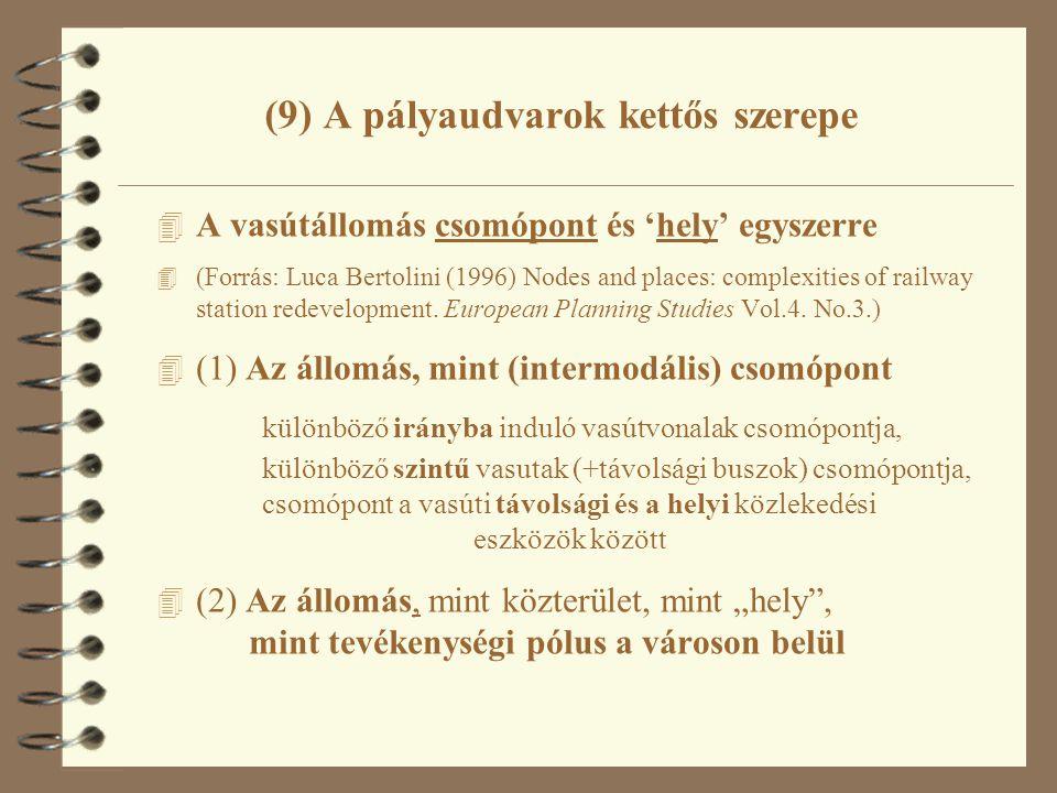 (9) A pályaudvarok kettős szerepe 4 A vasútállomás csomópont és 'hely' egyszerre 4 (Forrás: Luca Bertolini (1996) Nodes and places: complexities of ra