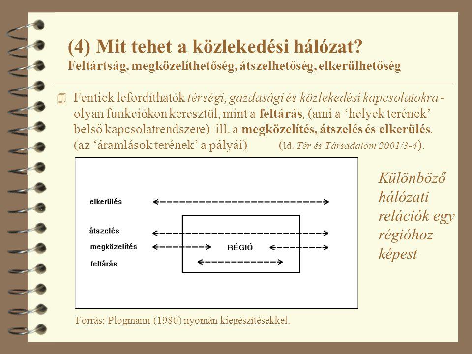 (4) Mit tehet a közlekedési hálózat? Feltártság, megközelíthetőség, átszelhetőség, elkerülhetőség 4 Fentiek lefordíthatók térségi, gazdasági és közlek