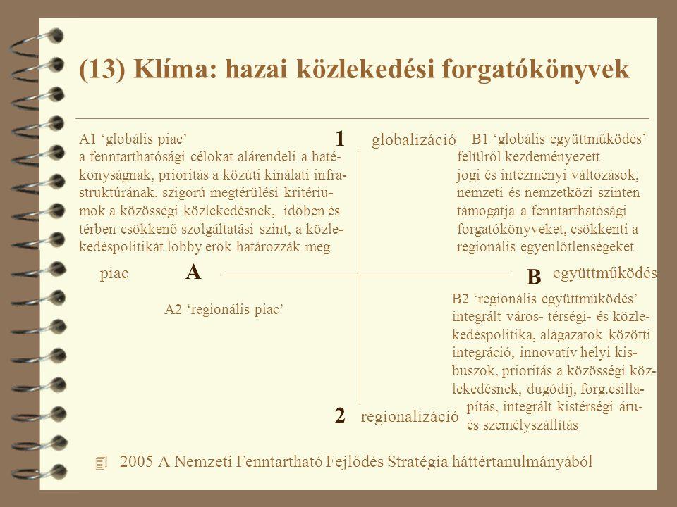 4 2005 A Nemzeti Fenntartható Fejlődés Stratégia háttértanulmányából (13) Klíma: hazai közlekedési forgatókönyvek A B 1 2 piacegyüttműködés regionaliz