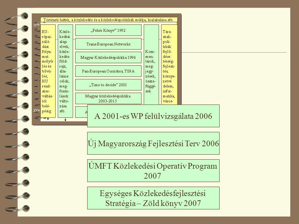 ÚMFT Közlekedési Operatív Program 2007 Új Magyarország Fejlesztési Terv 2006 Egységes Közlekedésfejlesztési Stratégia – Zöld könyv 2007 A 2001-es WP f
