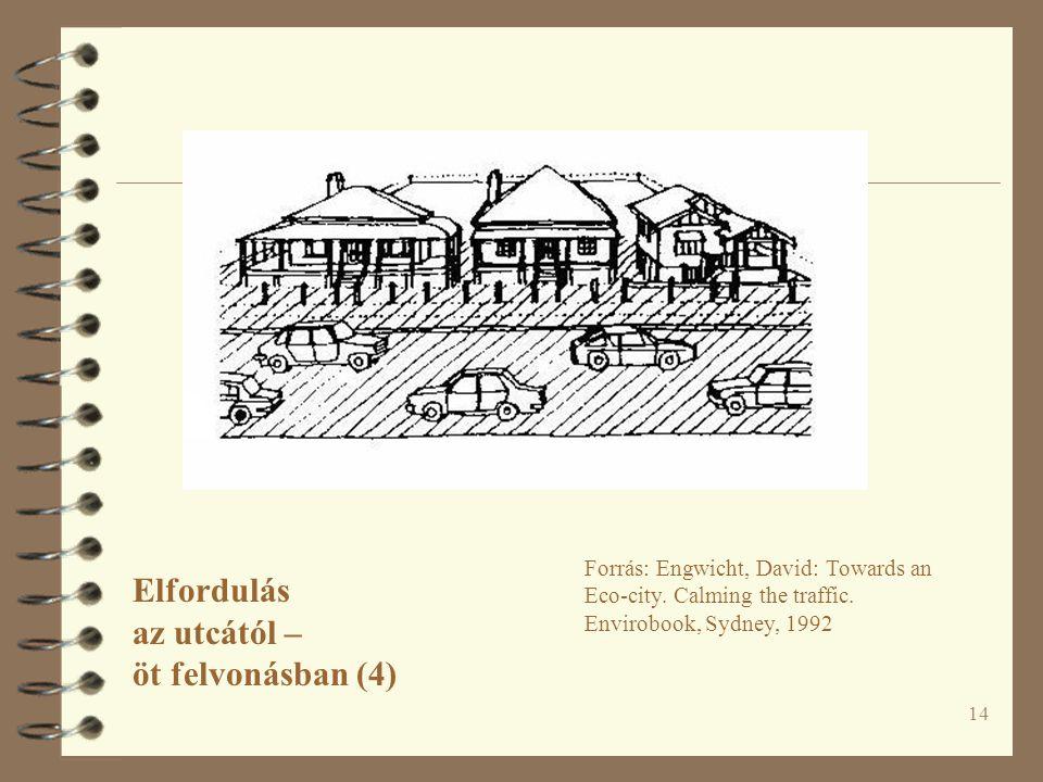 14 Elfordulás az utcától – öt felvonásban (4) Forrás: Engwicht, David: Towards an Eco-city.