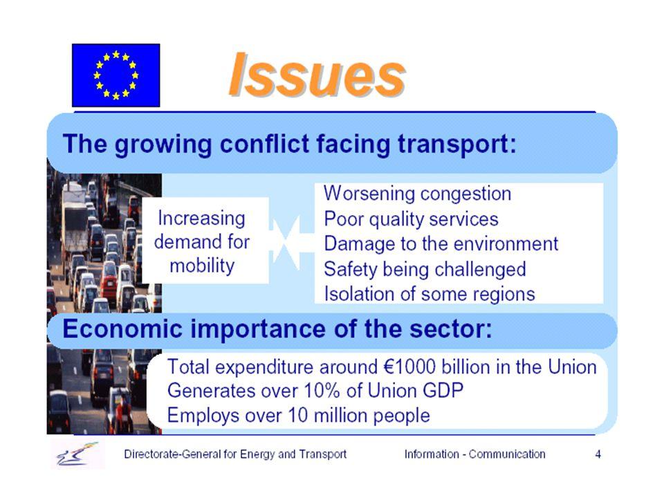 4 A közlekedéspolitikai célok megvalósítását szolgáló hat általános közlekedési elem: (Közlekedéspolitika p8.