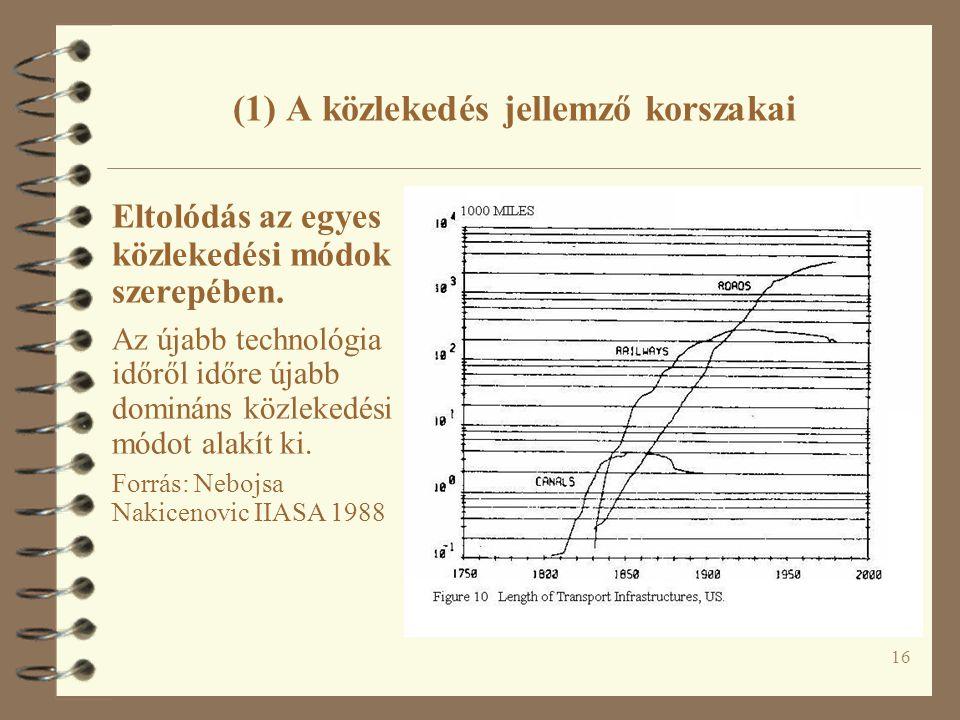 16 (1) A közlekedés jellemző korszakai Eltolódás az egyes közlekedési módok szerepében.