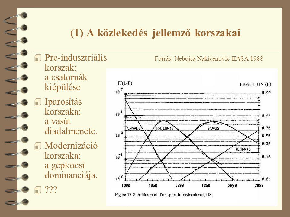 17 4 Pre-indusztriális korszak: a csatornák kiépülése 4 Iparosítás korszaka: a vasút diadalmenete.