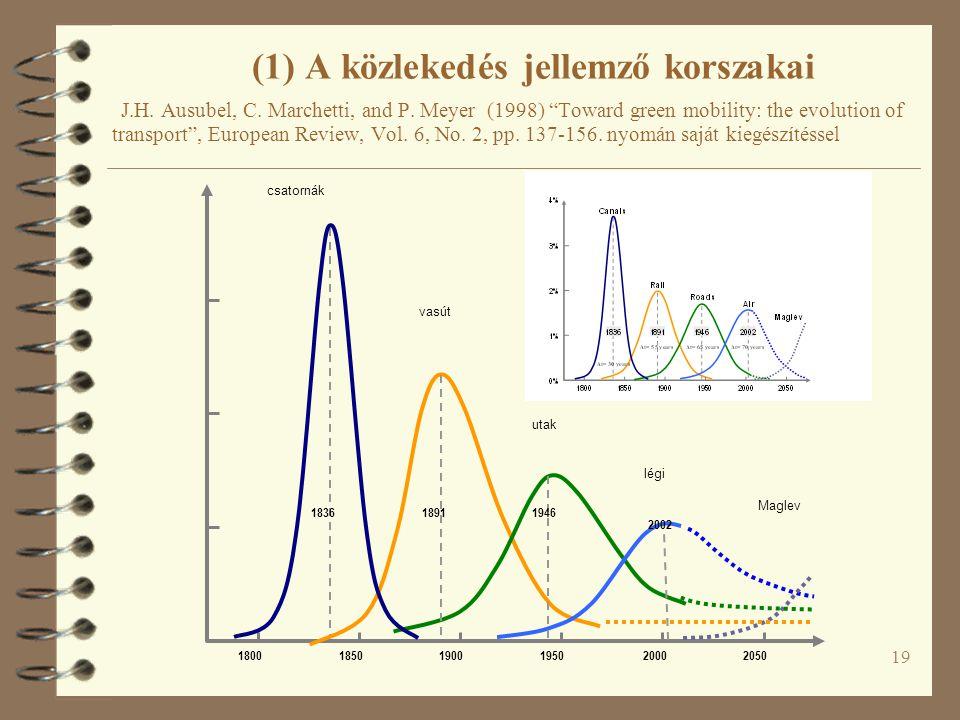 19 (1) A közlekedés jellemző korszakai J.H. Ausubel, C.