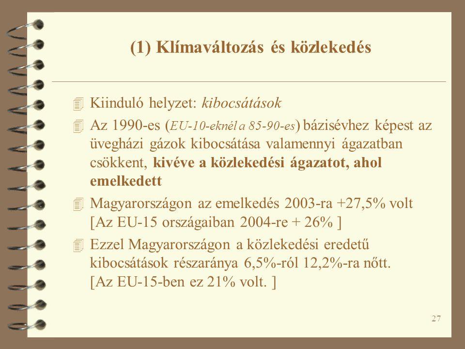 27 (1) Klímaváltozás és közlekedés 4 Kiinduló helyzet: kibocsátások 4 Az 1990-es ( EU-10-eknél a 85-90-es ) bázisévhez képest az üvegházi gázok kibocsátása valamennyi ágazatban csökkent, kivéve a közlekedési ágazatot, ahol emelkedett 4 Magyarországon az emelkedés 2003-ra +27,5% volt [Az EU-15 országaiban 2004-re + 26% ] 4 Ezzel Magyarországon a közlekedési eredetű kibocsátások részaránya 6,5%-ról 12,2%-ra nőtt.