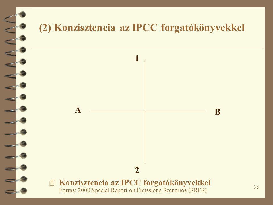 36 4 Konzisztencia az IPCC forgatókönyvekkel Forrás: 2000 Special Report on Emissions Scenarios (SRES) A B 1 2 (2) Konzisztencia az IPCC forgatókönyvekkel