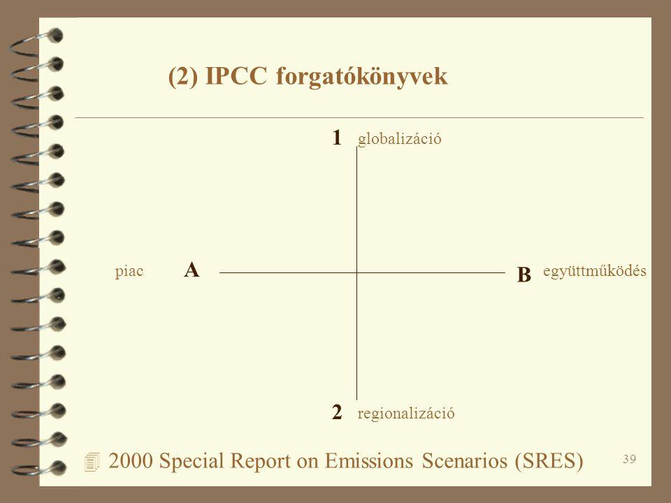 39 4 2000 Special Report on Emissions Scenarios (SRES) (2) IPCC forgatókönyvek A B 1 2 piacegyüttműködés regionalizáció globalizáció