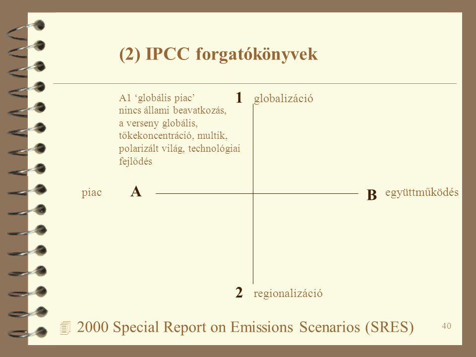 40 4 2000 Special Report on Emissions Scenarios (SRES) A B 1 2 piacegyüttműködés regionalizáció globalizáció A1 'globális piac' nincs állami beavatkozás, a verseny globális, tőkekoncentráció, multik, polarizált világ, technológiai fejlődés (2) IPCC forgatókönyvek