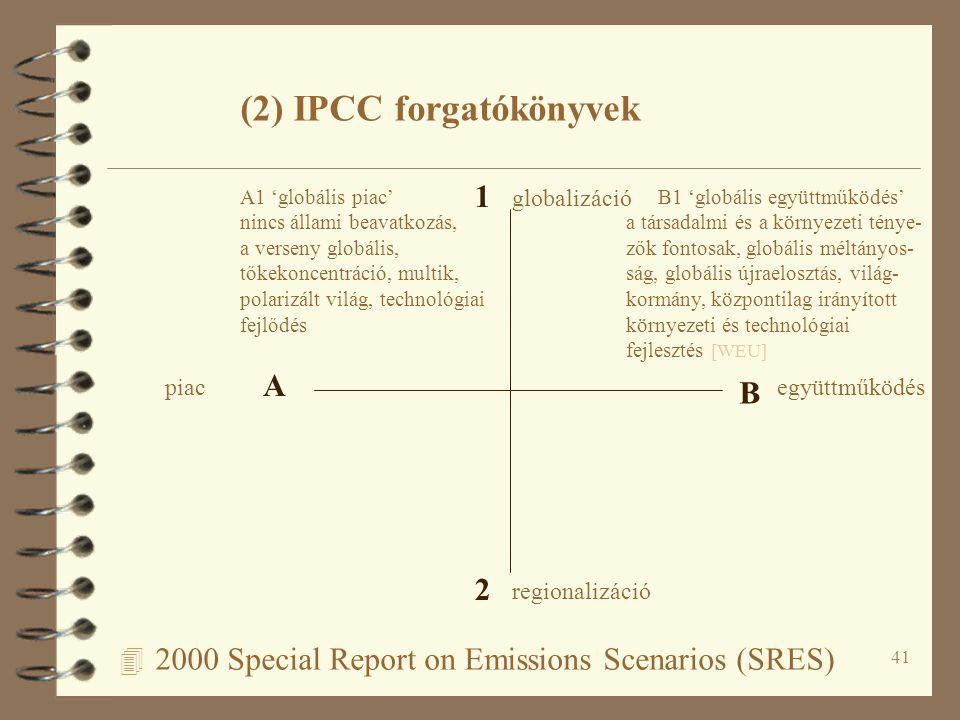 41 4 2000 Special Report on Emissions Scenarios (SRES) A B 1 2 piacegyüttműködés regionalizáció globalizáció A1 'globális piac' nincs állami beavatkozás, a verseny globális, tőkekoncentráció, multik, polarizált világ, technológiai fejlődés B1 'globális együttműködés' a társadalmi és a környezeti ténye- zők fontosak, globális méltányos- ság, globális újraelosztás, világ- kormány, központilag irányított környezeti és technológiai fejlesztés [WEU] (2) IPCC forgatókönyvek