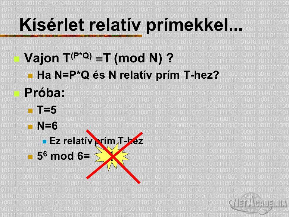Kísérlet relatív prímekkel... Vajon T (P*Q)  T (mod N) ? Ha N=P*Q és N relatív prím T-hez? Próba: T=5 N=6 Ez relatív prím T-hez 5 6 mod 6= 1