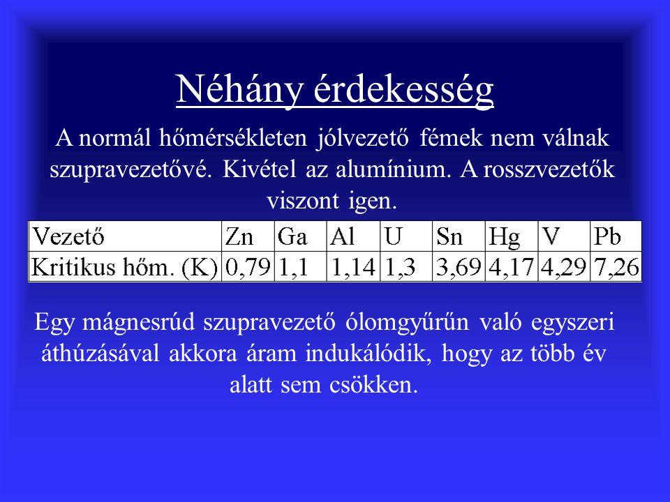 Néhány érdekesség A normál hőmérsékleten jólvezető fémek nem válnak szupravezetővé.