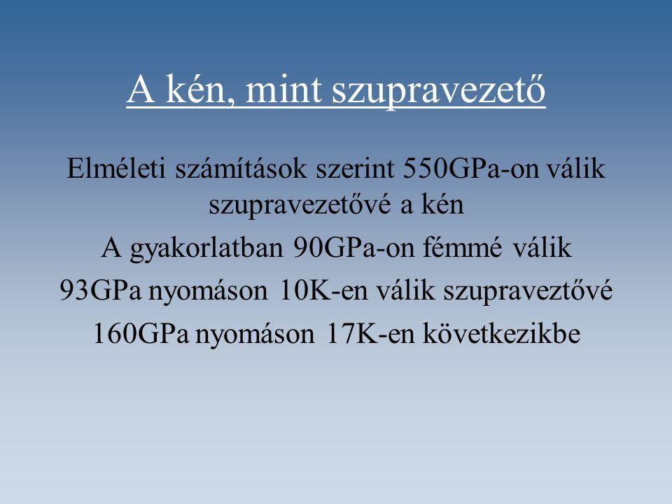 A kén, mint szupravezető Elméleti számítások szerint 550GPa-on válik szupravezetővé a kén A gyakorlatban 90GPa-on fémmé válik 93GPa nyomáson 10K-en válik szupraveztővé 160GPa nyomáson 17K-en következikbe