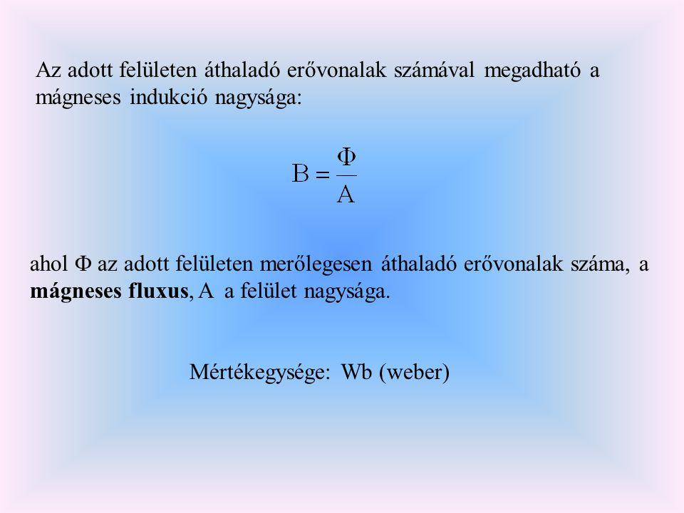 Az adott felületen áthaladó erővonalak számával megadható a mágneses indukció nagysága: ahol  az adott felületen merőlegesen áthaladó erővonalak száma, a mágneses fluxus, A a felület nagysága.