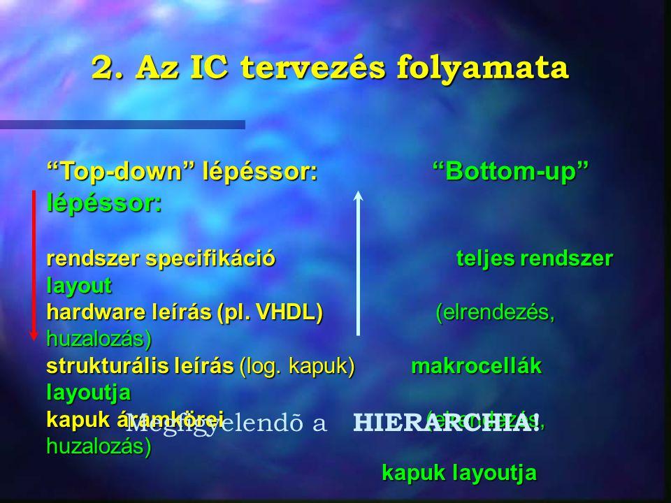 """2. Az IC tervezés folyamata """"Top-down"""" lépéssor: """"Bottom-up"""" lépéssor: rendszer specifikáció teljes rendszer layout hardware leírás (pl. VHDL) (elrend"""