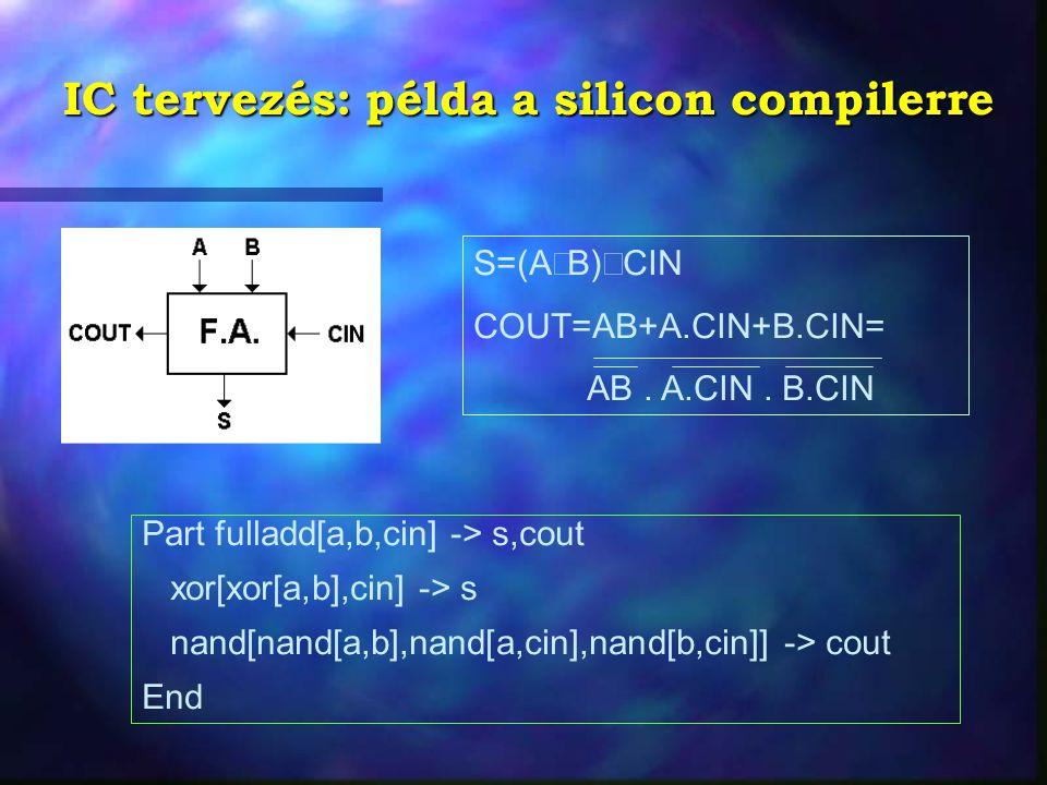 IC tervezés: példa a silicon compilerre S=(A  B)  CIN COUT=AB+A.CIN+B.CIN= AB.