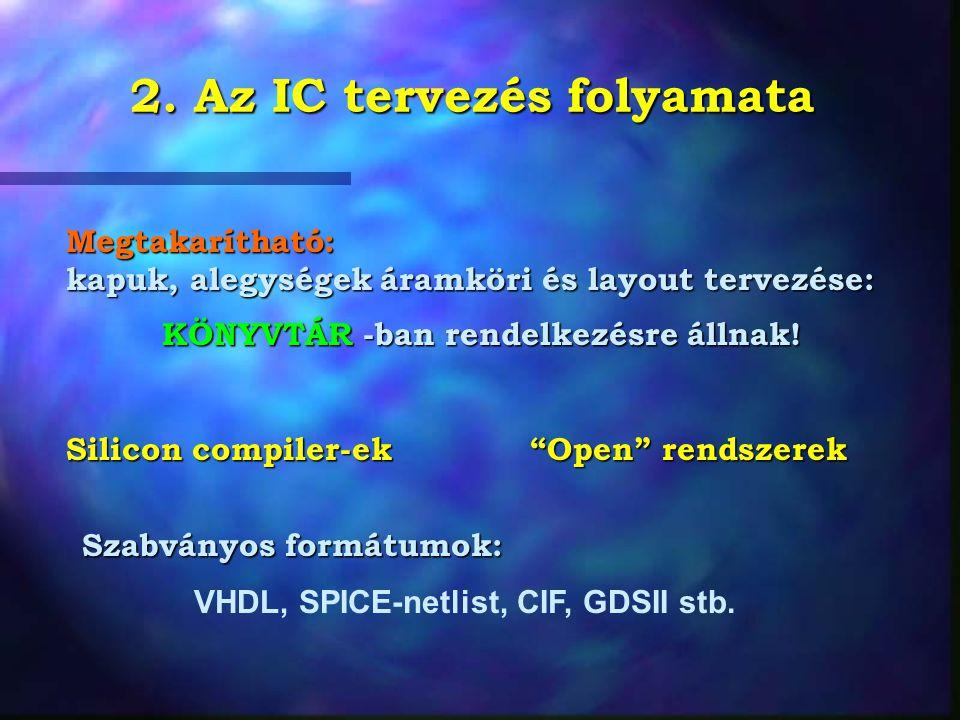 """2. Az IC tervezés folyamata Megtakarítható: kapuk, alegységek áramköri és layout tervezése: KÖNYVTÁR -ban rendelkezésre állnak! Silicon compiler-ek """"O"""