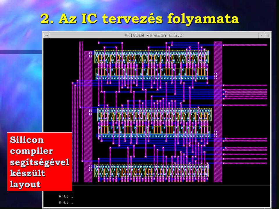2. Az IC tervezés folyamata Silicon compiler segítségével készült layout