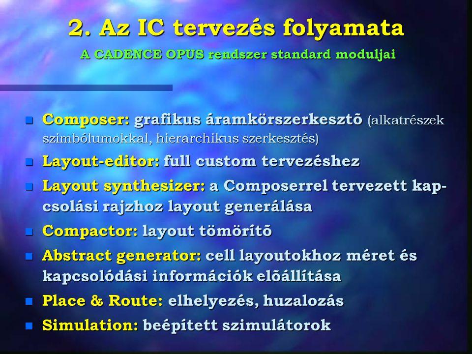2. Az IC tervezés folyamata A CADENCE OPUS rendszer standard moduljai n Composer: grafikus áramkörszerkesztõ (alkatrészek szimbólumokkal, hierarchikus