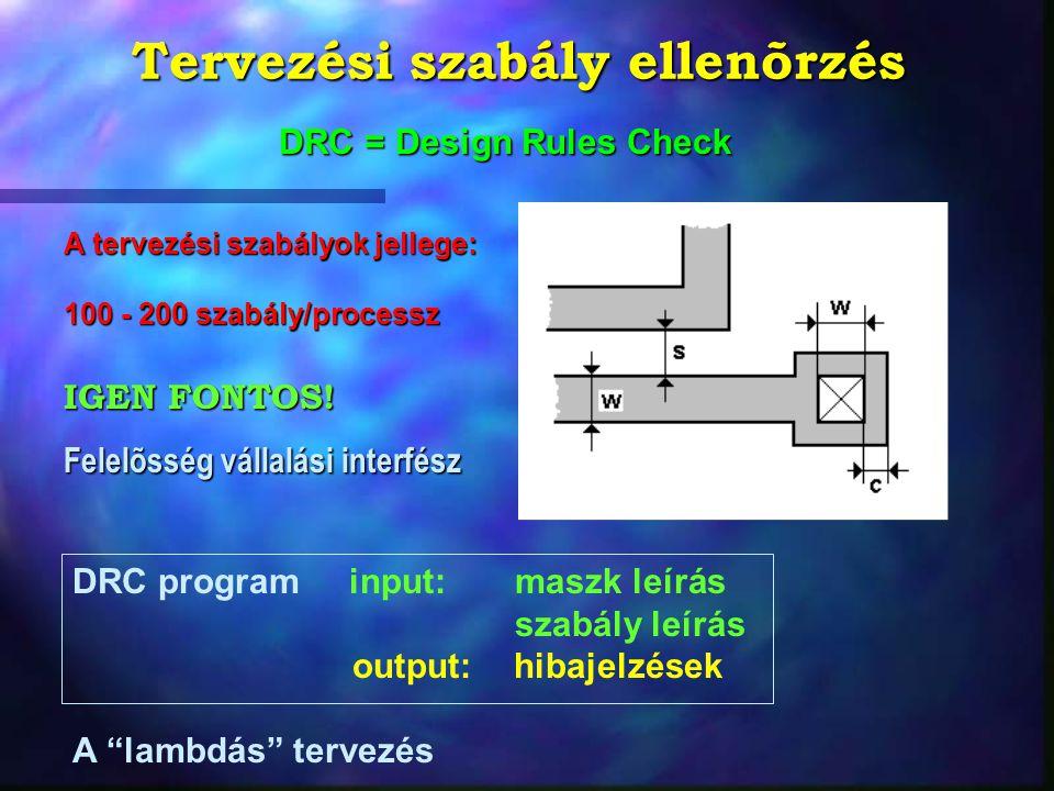 Tervezési szabály ellenõrzés DRC = Design Rules Check A tervezési szabályok jellege: 100 - 200 szabály/processz IGEN FONTOS.
