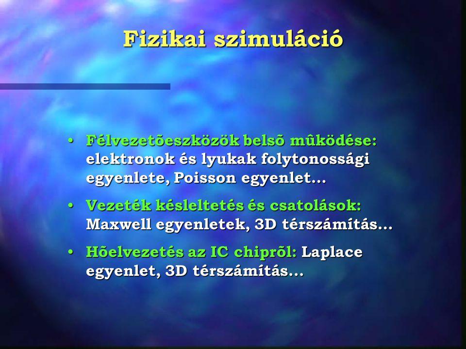 Fizikai szimuláció Félvezetõeszközök belsõ mûködése: elektronok és lyukak folytonossági egyenlete, Poisson egyenlet… Félvezetõeszközök belsõ mûködése: elektronok és lyukak folytonossági egyenlete, Poisson egyenlet… Vezeték késleltetés és csatolások: Maxwell egyenletek, 3D térszámítás… Vezeték késleltetés és csatolások: Maxwell egyenletek, 3D térszámítás… Hõelvezetés az IC chiprõl: Laplace egyenlet, 3D térszámítás...