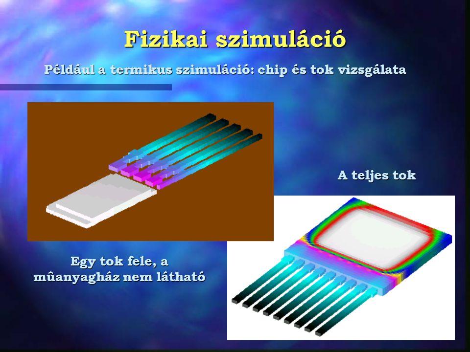 Fizikai szimuláció Például a termikus szimuláció: chip és tok vizsgálata Egy tok fele, a mûanyagház nem látható A teljes tok